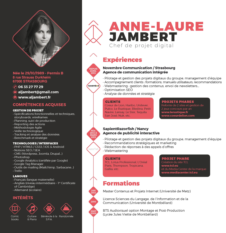 Surréaliste Anne-Laure Jambert – Chef de projet digital LP-44
